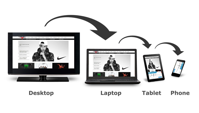 desktop-to-mobile-ecommerce
